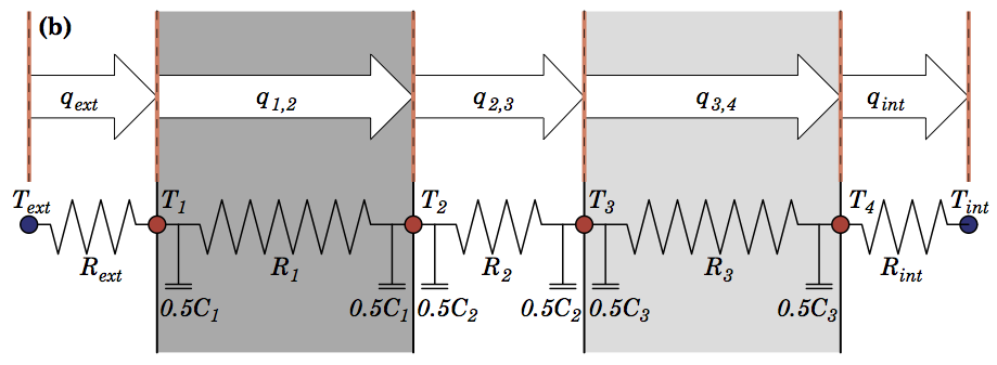 Interface conduction scheme